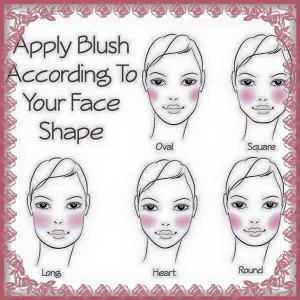 WHERE TO APPLY YOUR BLUSH