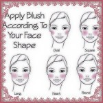 skin care HOW TO BLUSH
