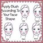 make up where to apply blush